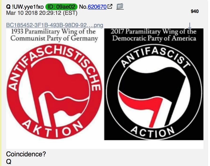 Vergleich der Flagge der kommunistischen Partei Deutschlands 1933 mit der Flagge der Demokatischen Partei Amerikas 2017 Foto qanon.pub
