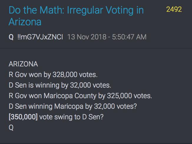 Arizona Wahlbetrug 2016