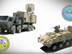 ADS-Mikrowellen-Waffen-System